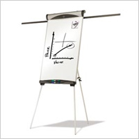 Whiteboards & Memo Boards